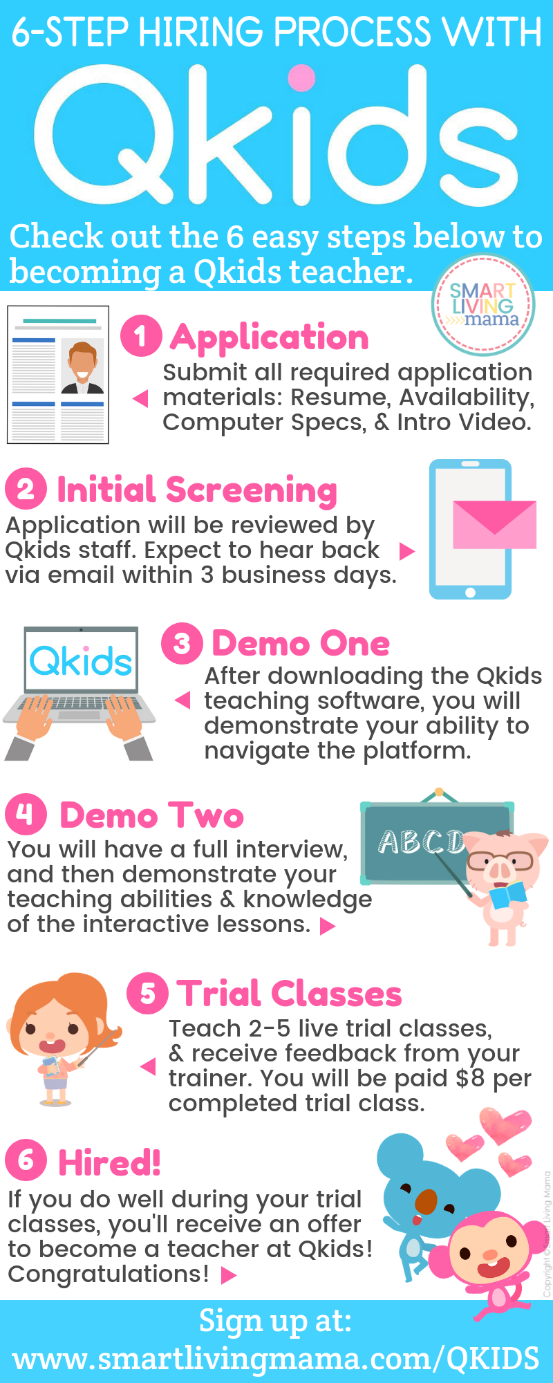 Smart_Living_Mama_Qkids_Hiring_Process_Infographic_Blog_Post_Image